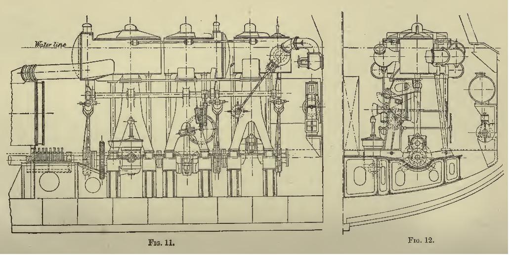 The Marine Steam Engine by Sennett – Diagram Of Condensing Steam Engine