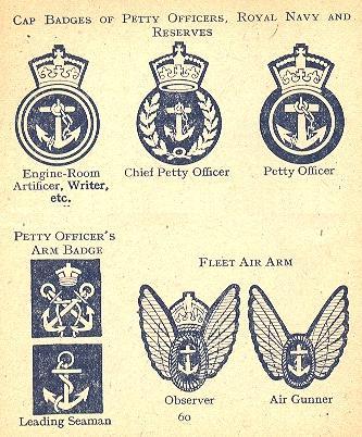 british navy symbol