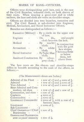 Royal Navy Ranks And Badges World War 1